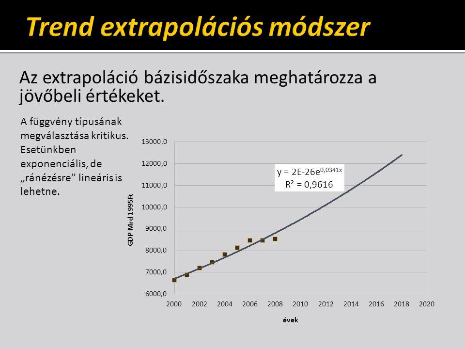 """Az extrapoláció bázisidőszaka meghatározza a jövőbeli értékeket. A függvény típusának megválasztása kritikus. Esetünkben exponenciális, de """"ránézésre"""""""