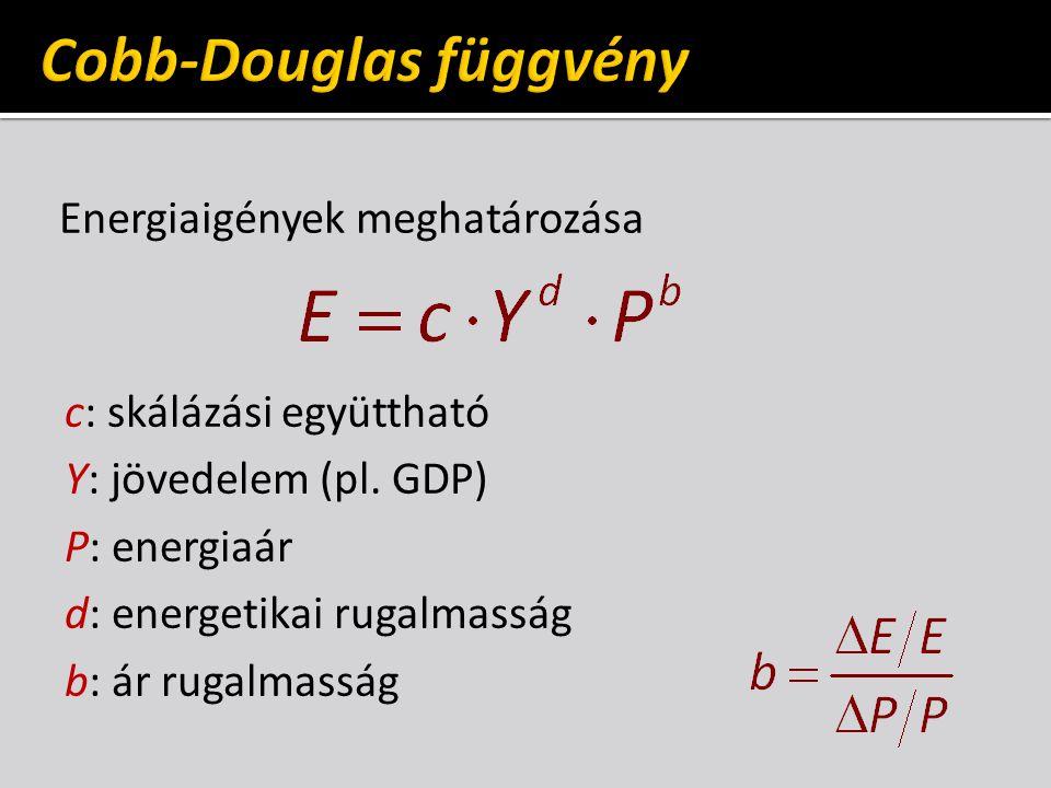Energiaigények meghatározása c: skálázási együttható Y: jövedelem (pl. GDP) P: energiaár d: energetikai rugalmasság b: ár rugalmasság