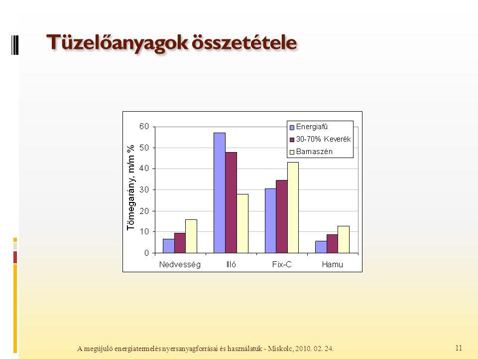 Tüzelőanyagok összetétele A megújuló energiatermelés nyersanyagforrásai és használatuk - Miskolc, 2010. 02. 24. 11