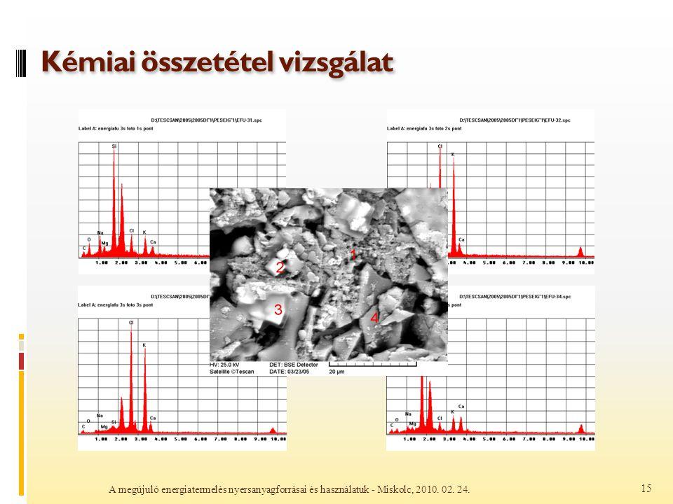 Kémiai összetétel vizsgálat A megújuló energiatermelés nyersanyagforrásai és használatuk - Miskolc, 2010. 02. 24. 15