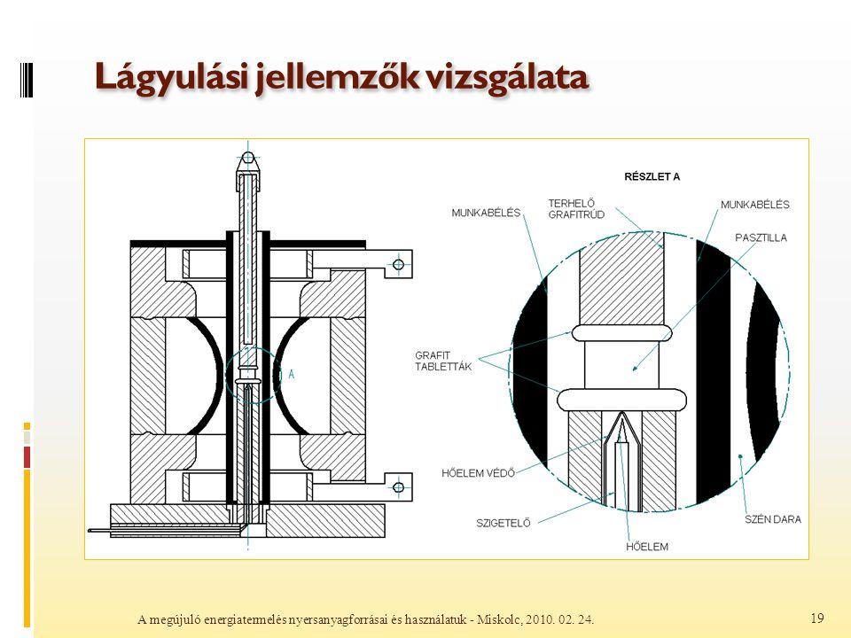 Lágyulási jellemzők vizsgálata A megújuló energiatermelés nyersanyagforrásai és használatuk - Miskolc, 2010. 02. 24. 19