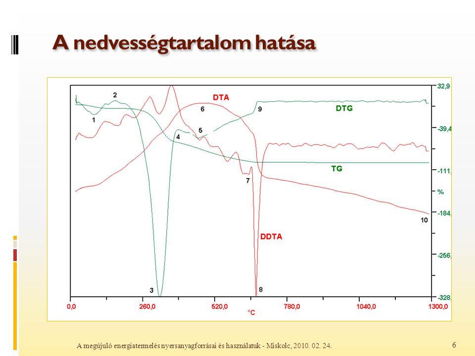 A nedvességtartalom hatása A megújuló energiatermelés nyersanyagforrásai és használatuk - Miskolc, 2010. 02. 24. 6