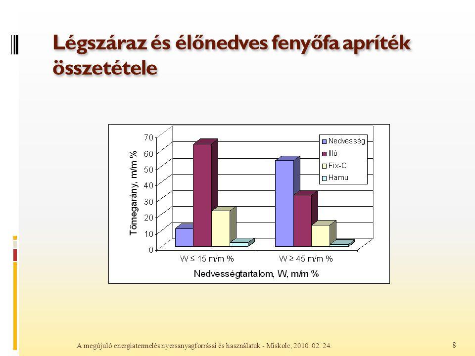 Légszáraz és élőnedves fenyőfa apríték összetétele A megújuló energiatermelés nyersanyagforrásai és használatuk - Miskolc, 2010. 02. 24. 8