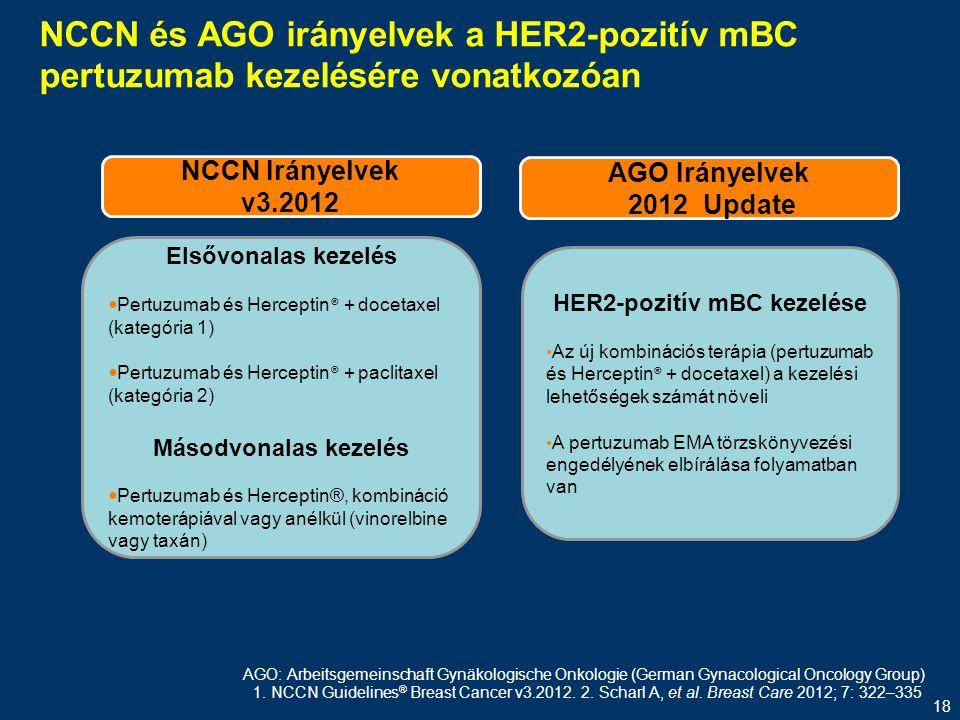 18 NCCN és AGO irányelvek a HER2-pozitív mBC pertuzumab kezelésére vonatkozóan 1. NCCN Guidelines ® Breast Cancer v3.2012. 2. Scharl A, et al. Breast