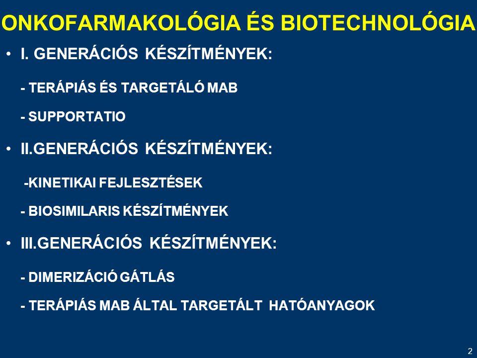 2 ONKOFARMAKOLÓGIA ÉS BIOTECHNOLÓGIA •I. GENERÁCIÓS KÉSZÍTMÉNYEK: - TERÁPIÁS ÉS TARGETÁLÓ MAB - SUPPORTATIO •II.GENERÁCIÓS KÉSZÍTMÉNYEK: -KINETIKAI FE