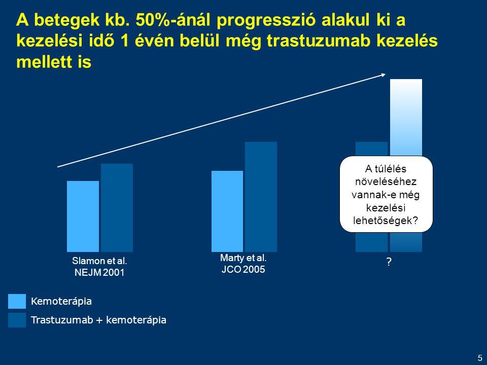 5 A betegek kb. 50%-ánál progresszió alakul ki a kezelési idő 1 évén belül még trastuzumab kezelés mellett is Slamon et al. NEJM 2001 Marty et al. JCO