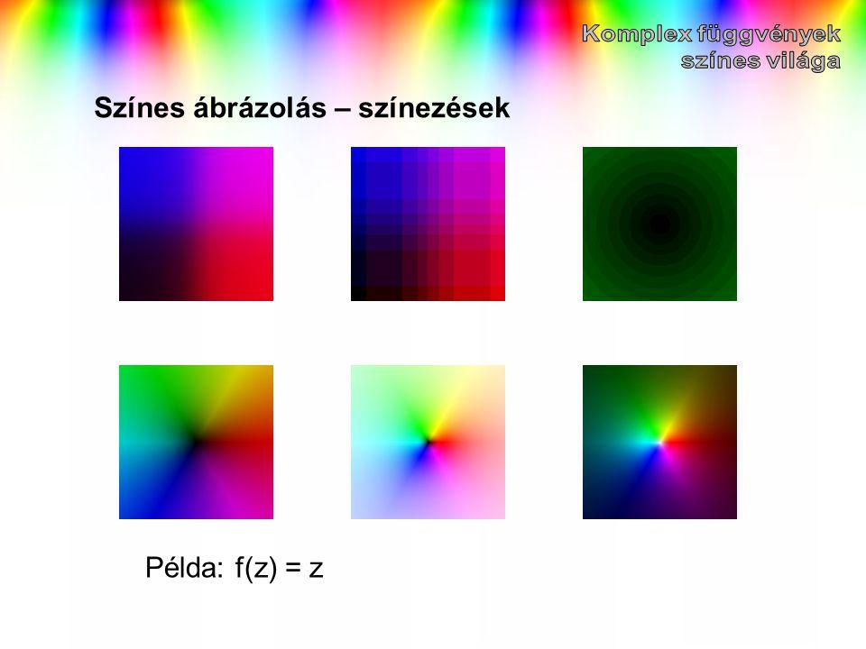 Színes ábrázolás – színezések Példa: f(z) = z
