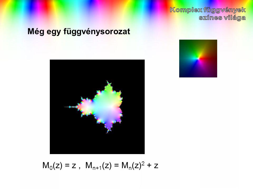 Még egy függvénysorozat M 0 (z) = z, M n+1 (z) = M n (z) 2 + z