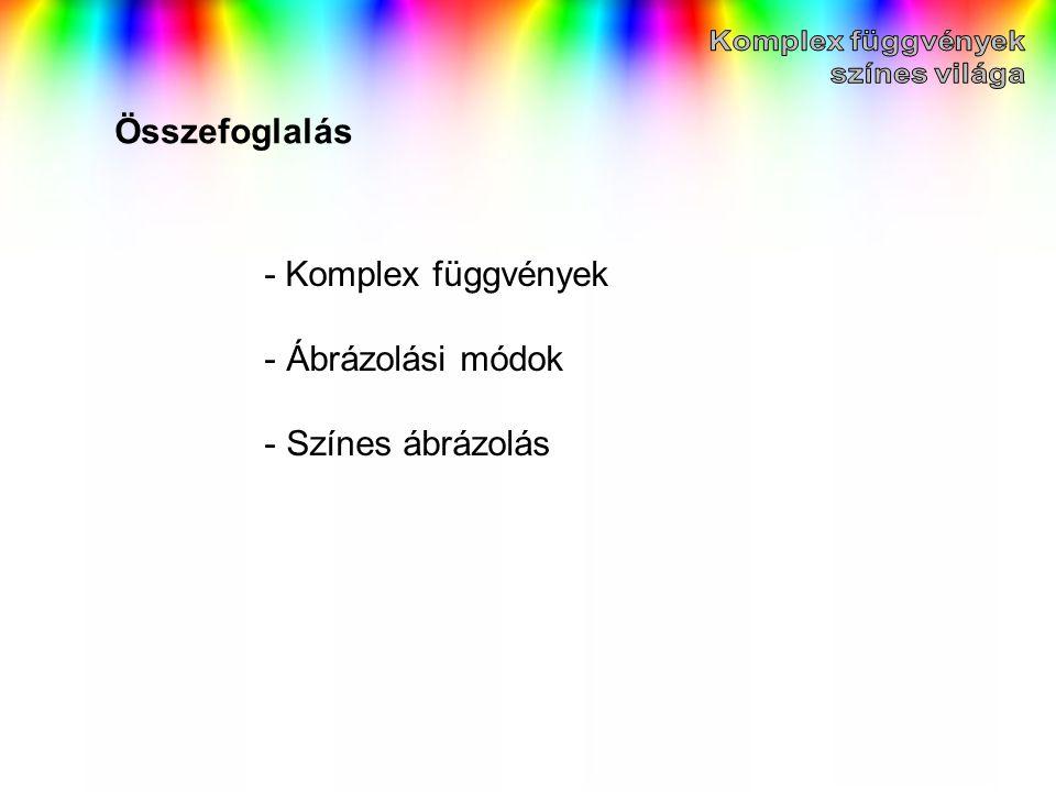 Összefoglalás - Komplex függvények - Ábrázolási módok - Színes ábrázolás