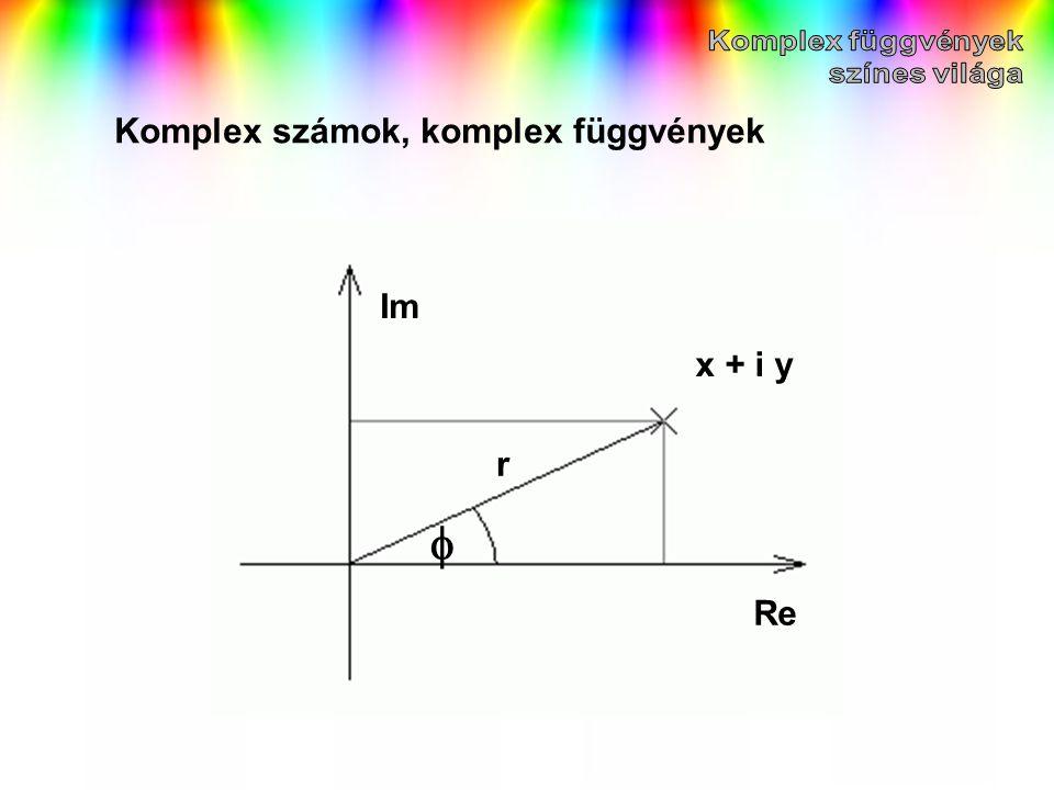 Re Im r  x + i y Komplex számok, komplex függvények