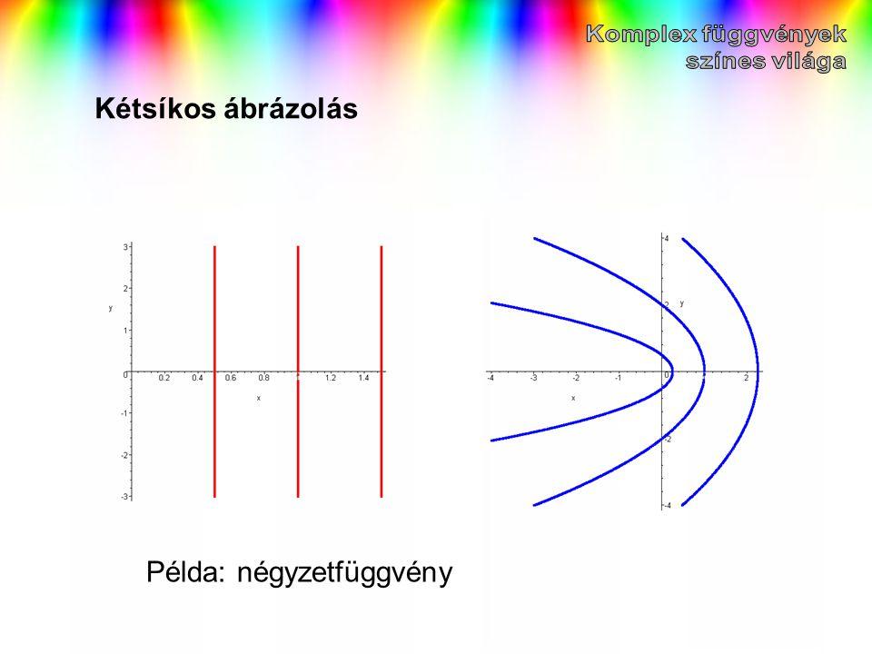 Kétsíkos ábrázolás Példa: négyzetfüggvény