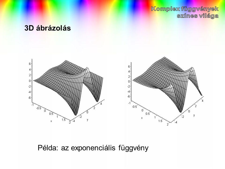 3D ábrázolás Példa: az exponenciális függvény