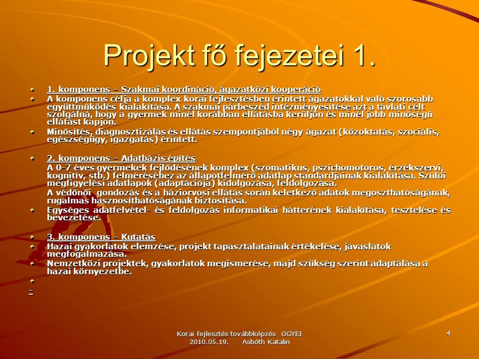 Korai fejlesztés továbbképzés OGYEI 2010.05.19. Asbóth Katalin 4 Projekt fő fejezetei 1. 1. komponens – Szakmai koordináció, ágazatközi kooperáció A k