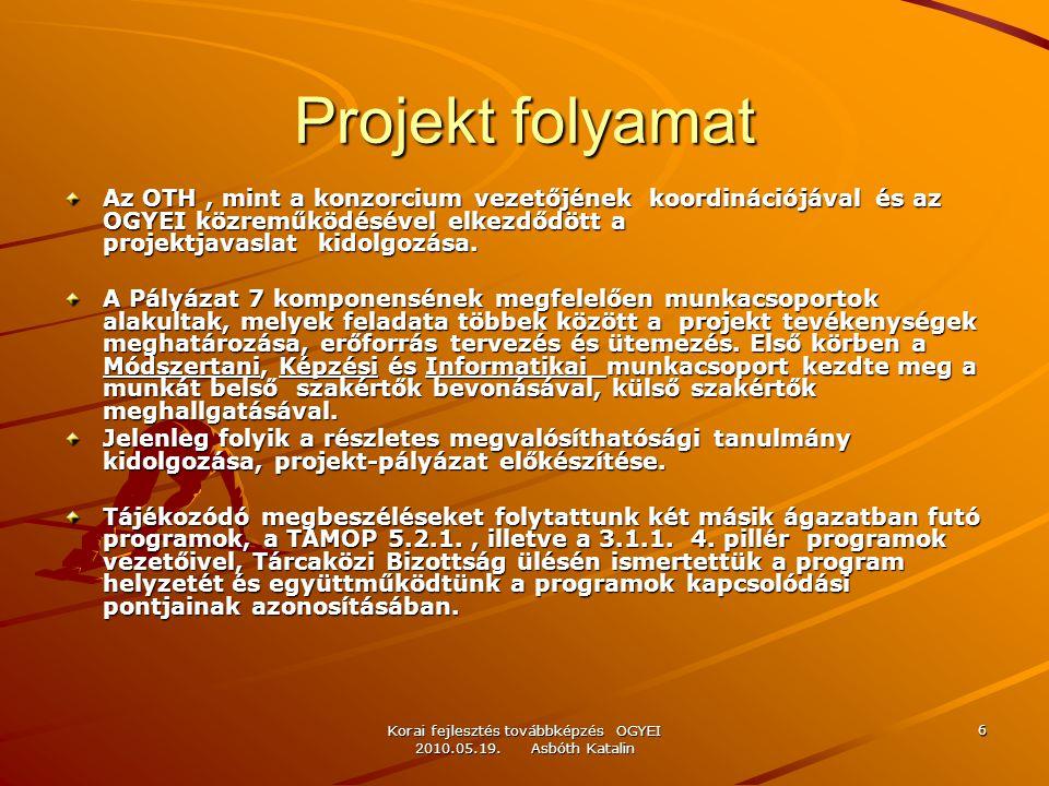 Korai fejlesztés továbbképzés OGYEI 2010.05.19. Asbóth Katalin 6 Projekt folyamat Az OTH, mint a konzorcium vezetőjének koordinációjával és az OGYEI k