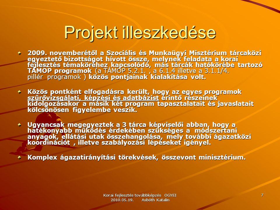 Korai fejlesztés továbbképzés OGYEI 2010.05.19. Asbóth Katalin 7 Projekt illeszkedése 2009. novemberétől a Szociális és Munkaügyi Misztérium tárcaközi