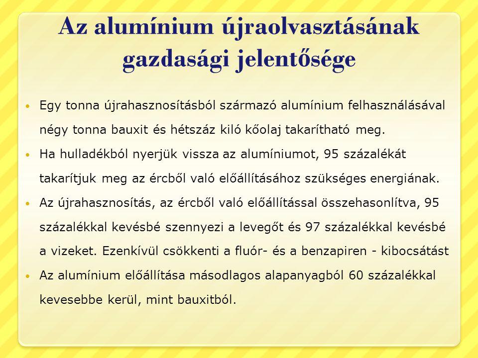 Az alumínium újraolvasztásának gazdasági jelent ő sége  Egy tonna újrahasznosításból származó alumínium felhasználásával négy tonna bauxit és hétszáz kiló kőolaj takarítható meg.
