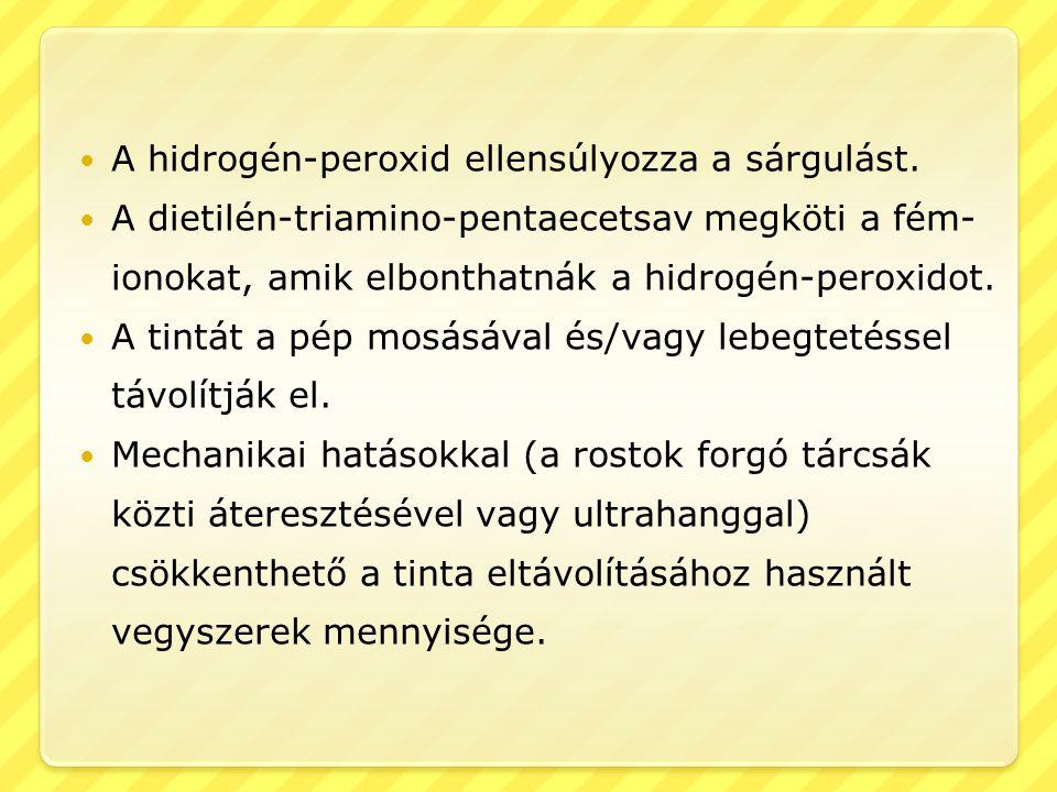  A hidrogén-peroxid ellensúlyozza a sárgulást.  A dietilén-triamino-pentaecetsav megköti a fém- ionokat, amik elbonthatnák a hidrogén-peroxidot.  A