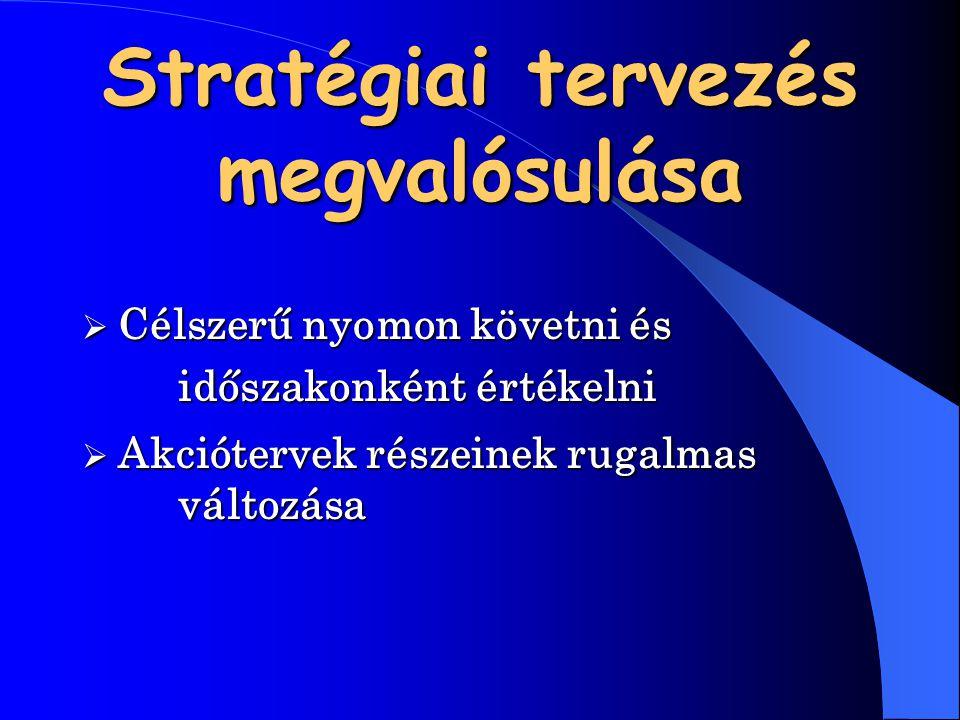 Stratégiai tervezés megvalósulása  Célszerű  Célszerű nyomon követni és időszakonként értékelni  Akciótervek  Akciótervek részeinek rugalmas válto