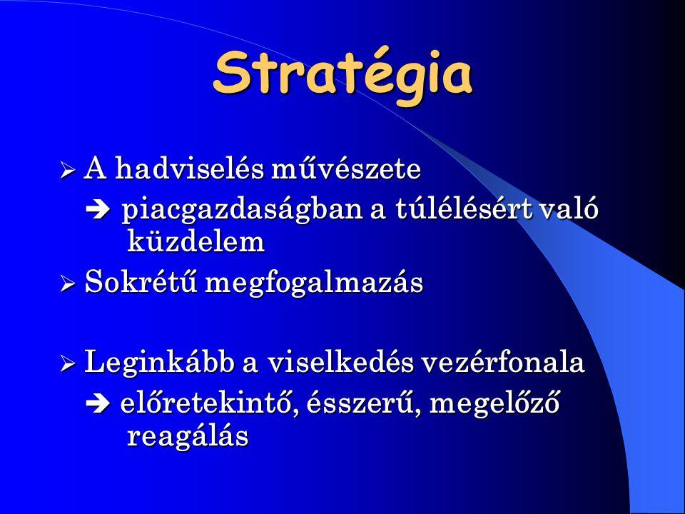 Stratégia  A  A hadviselés művészete piacgazdaságban a túlélésért való küzdelem  Sokrétű  Sokrétű megfogalmazás  Leginkább  Leginkább a viselke