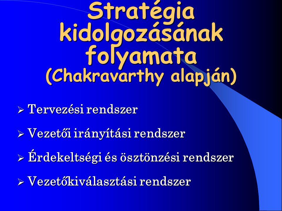 Stratégia kidolgozásának folyamata (Chakravarthy alapján)  Tervezési  Tervezési rendszer  Vezetői  Vezetői irányítási rendszer  Érdekeltségi  Ér