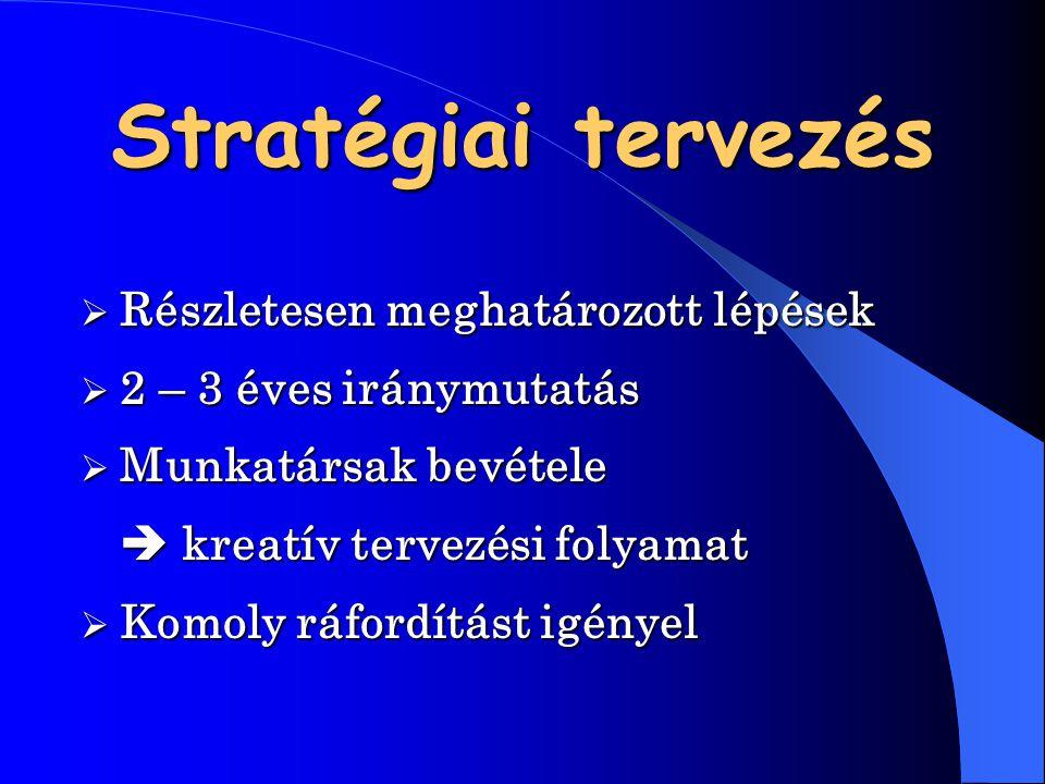 Stratégiai tervezés  Részletesen  Részletesen meghatározott lépések  2  2 – 3 éves iránymutatás  Munkatársak  Munkatársak bevétele kreatív terv