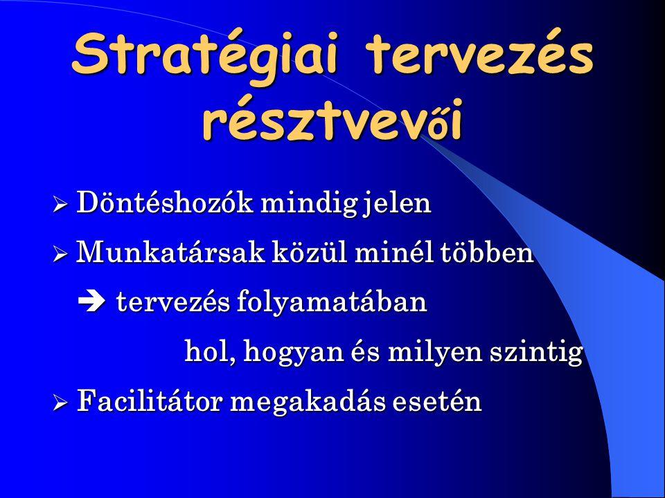 Stratégiai tervezés résztvev ő i  Döntéshozók  Döntéshozók mindig jelen  Munkatársak  Munkatársak közül minél többen tervezés folyamatában hol, h