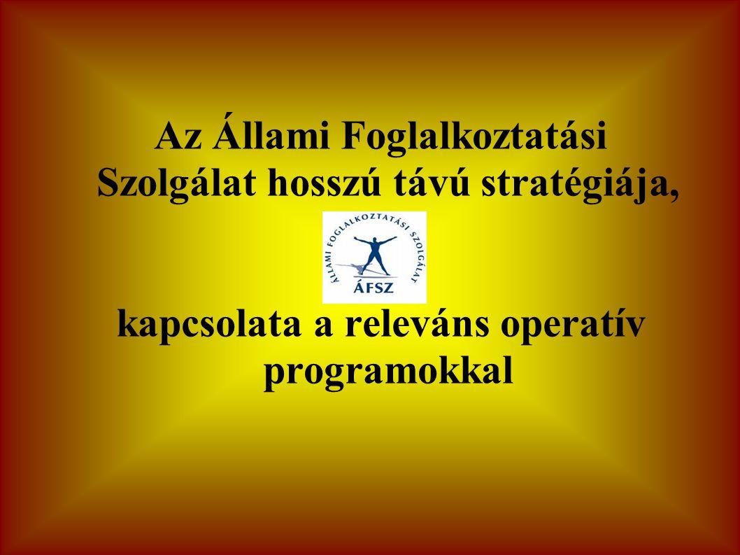 Az Állami Foglalkoztatási Szolgálat hosszú távú stratégiája, kapcsolata a releváns operatív programokkal