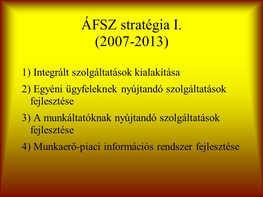 ÁFSZ stratégia I.