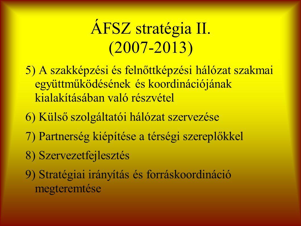 ÁFSZ stratégia II.