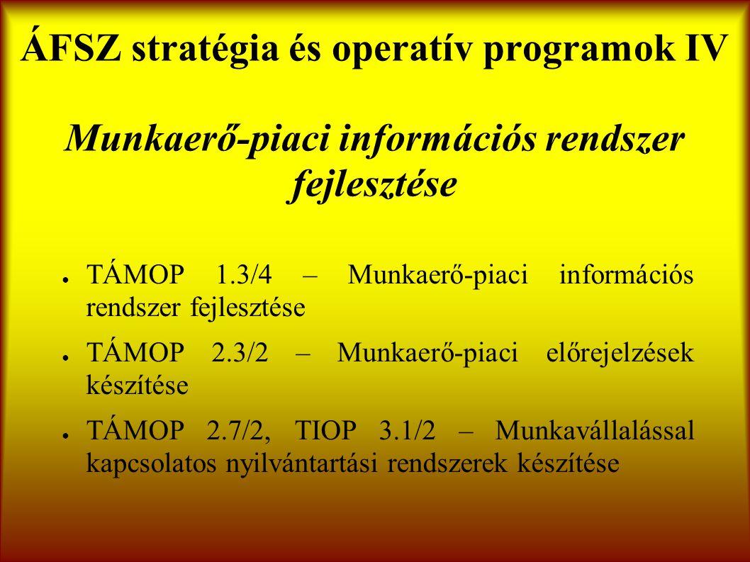 ÁFSZ stratégia és operatív programok IV Munkaerő-piaci információs rendszer fejlesztése ● TÁMOP 1.3/4 – Munkaerő-piaci információs rendszer fejlesztése ● TÁMOP 2.3/2 – Munkaerő-piaci előrejelzések készítése ● TÁMOP 2.7/2, TIOP 3.1/2 – Munkavállalással kapcsolatos nyilvántartási rendszerek készítése