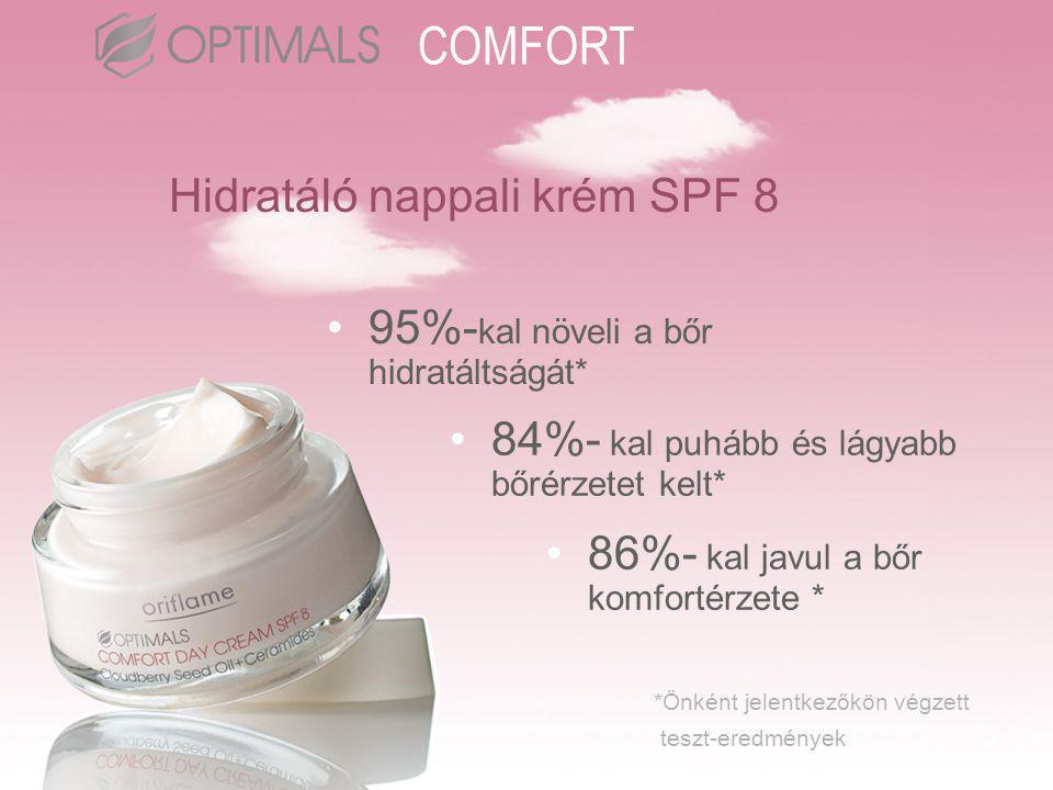 Hidratáló nappali krém SPF 8 •Hidratáció: AMC-komplex •Táplálás: törpemálna-kivonat, szezámmag-olaj Védelem: E-vitamin, ceramidok, 8-as fényvédő COMFORT
