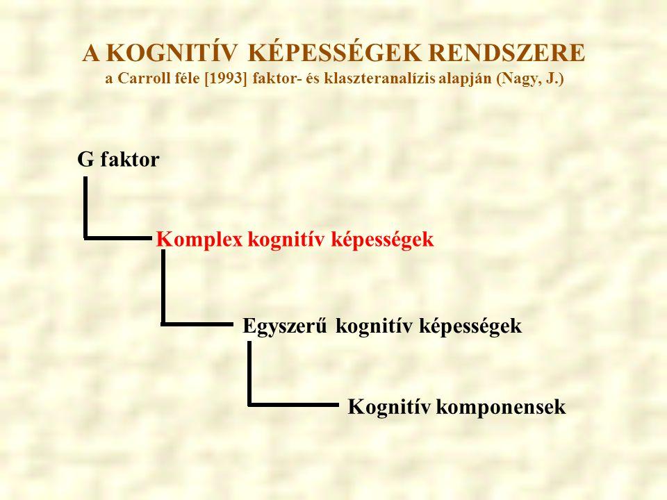 A KOGNITÍV KÉPESSÉGEK RENDSZERE a Carroll féle [1993] faktor- és klaszteranalízis alapján (Nagy, J.) G faktor Komplex kognitív képességek Egyszerű kog