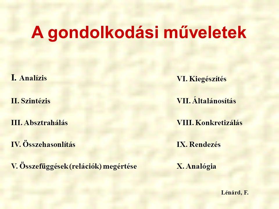 A gondolkodási műveletek I. Analízis II. Szintézis III. Absztrahálás IV. Összehasonlítás V. Összefüggések (relációk) megértése VI. Kiegészítés VII. Ál