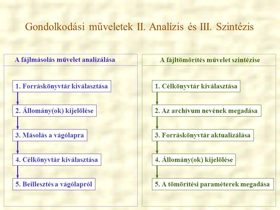 Gondolkodási műveletek II. Analízis és III. Szintézis A fájlmásolás művelet analizálása A fájltömörítés művelet szintézise 1. Forráskönyvtár kiválaszt