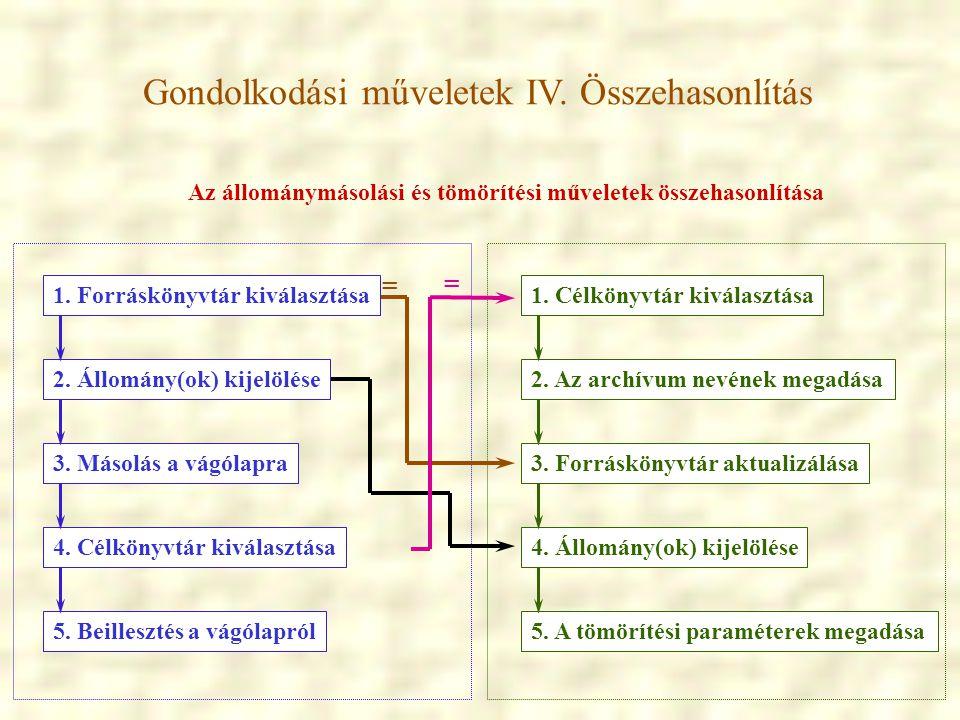 Gondolkodási műveletek IV. Összehasonlítás Az állománymásolási és tömörítési műveletek összehasonlítása = = = 1. Forráskönyvtár kiválasztása 2. Állomá