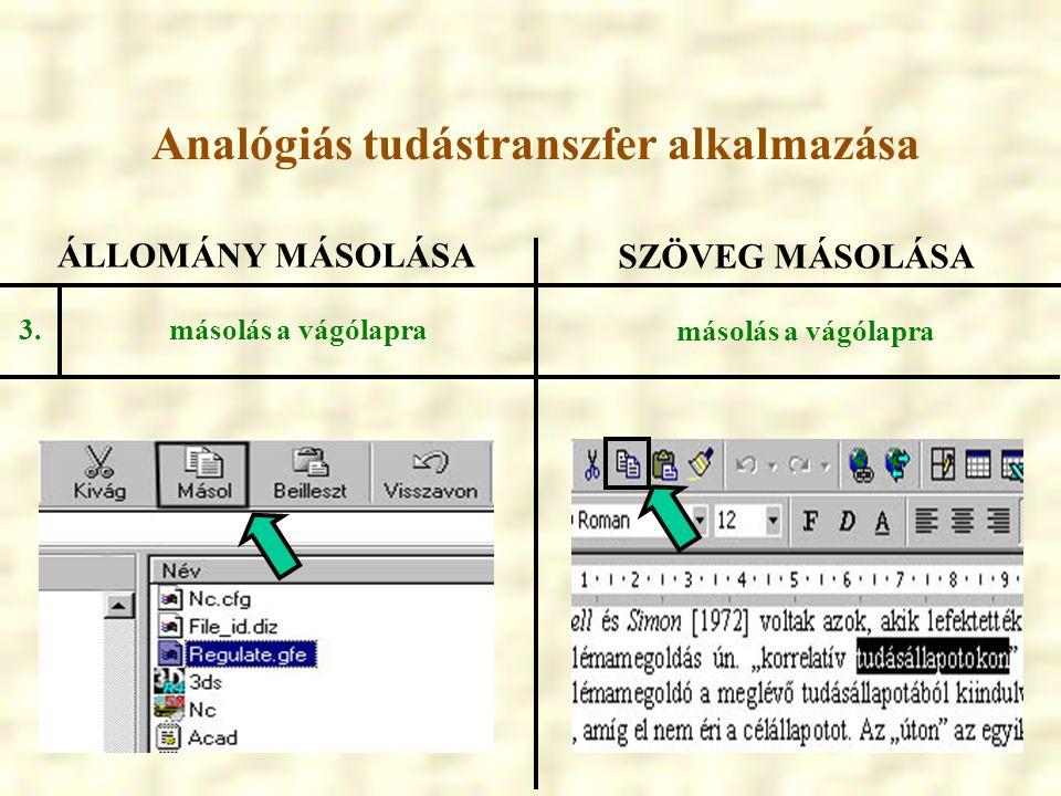 ÁLLOMÁNY MÁSOLÁSA SZÖVEG MÁSOLÁSA másolás a vágólapra 3. Analógiás tudástranszfer alkalmazása