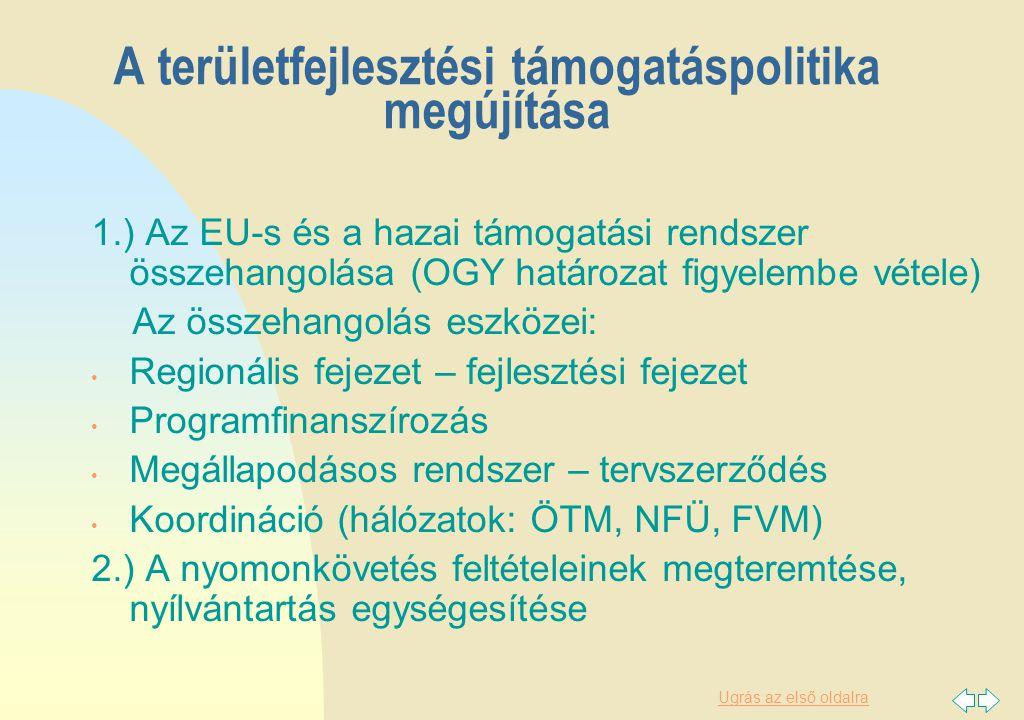 Ugrás az első oldalra A területfejlesztési támogatáspolitika megújítása 1.) Az EU-s és a hazai támogatási rendszer összehangolása (OGY határozat figyelembe vétele) Az összehangolás eszközei: • Regionális fejezet – fejlesztési fejezet • Programfinanszírozás • Megállapodásos rendszer – tervszerződés • Koordináció (hálózatok: ÖTM, NFÜ, FVM) 2.) A nyomonkövetés feltételeinek megteremtése, nyílvántartás egységesítése