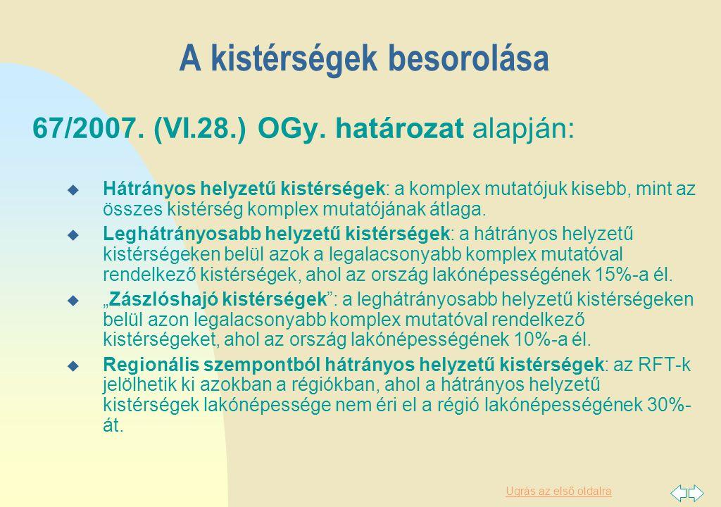 A kistérségek besorolása 67/2007. (VI.28.) OGy.