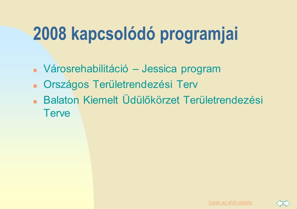 Ugrás az első oldalra 2008 kapcsolódó programjai n Városrehabilitáció – Jessica program n Országos Területrendezési Terv n Balaton Kiemelt Üdülőkörzet Területrendezési Terve
