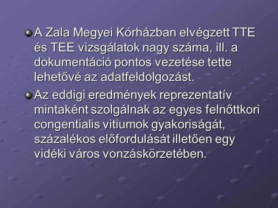 A Zala Megyei Kórházban elvégzett TTE és TEE vizsgálatok nagy száma, ill. a dokumentáció pontos vezetése tette lehetővé az adatfeldolgozást. Az eddigi