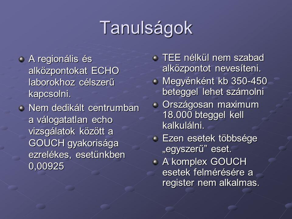 Tanulságok A regionális és alközpontokat ECHO laborokhoz célszerű kapcsolni. Nem dedikált centrumban a válogatatlan echo vizsgálatok között a GOUCH gy