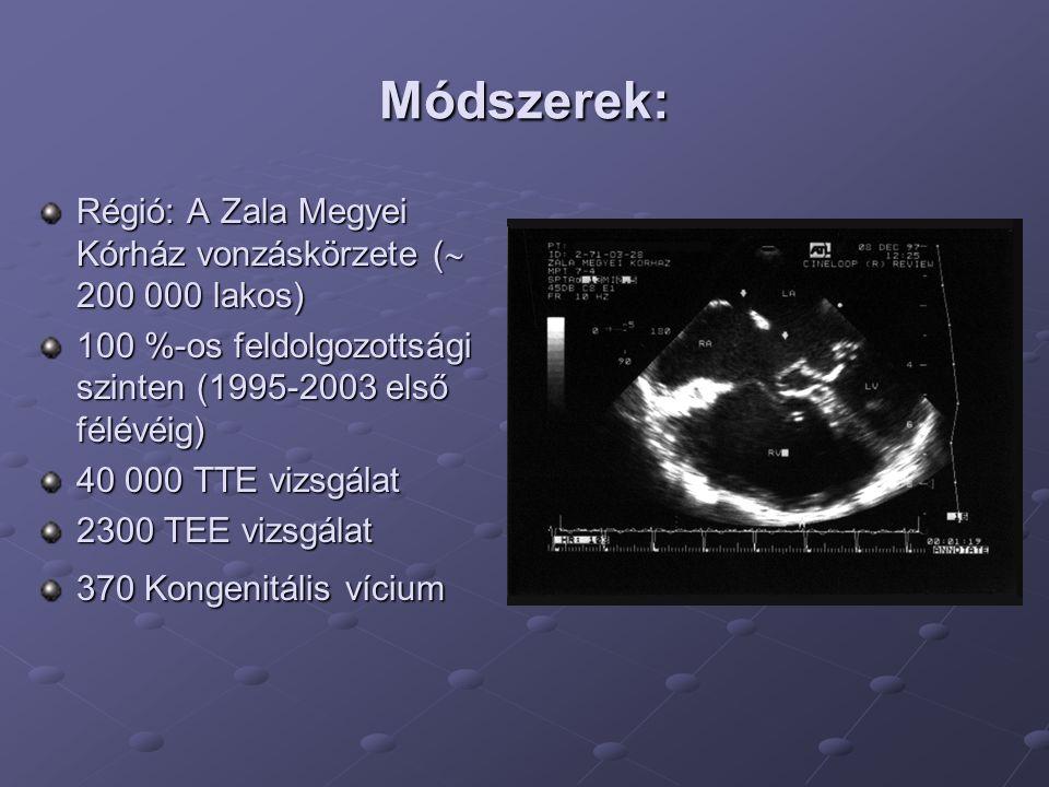 Módszerek: Régió: A Zala Megyei Kórház vonzáskörzete (  200 000 lakos) 100 %-os feldolgozottsági szinten (1995-2003 első félévéig) 40 000 TTE vizsgál