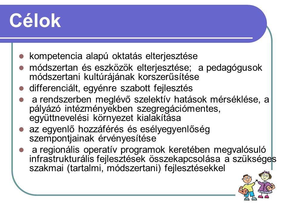 TÁMOP 3.1.4: Komplex intézményi fejlesztések  Kompetencia alapú oktatás bevezetése  Tantárgyi bontás nélküli műveltségterületi oktatás, új tanulás- és oktatásszervezési eljárások bevezetése (tömbösített oktatás, projektmódszer, moduláris oktatás, stb.)  A digitális írásbeliség elterjesztése, digitális készségek fejlesztése(több mint IKT használat!!!)  Esélyegyenlőség javítása (szegregáció- mentesség, oktatási integráció, egyenlő hozzáférés)