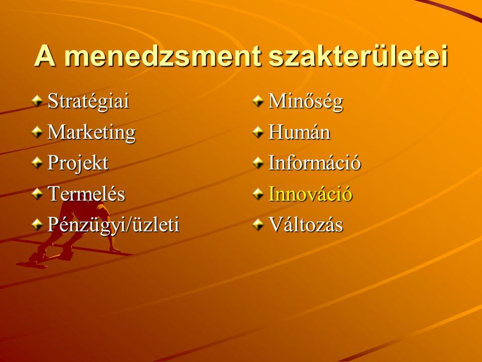 A menedzsment szakterületei StratégiaiMarketingProjektTermelésPénzügyi/üzletiMinőségHumánInformációInnovációVáltozás