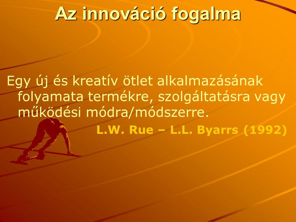 Az innováció fogalma Egy új és kreatív ötlet alkalmazásának folyamata termékre, szolgáltatásra vagy működési módra/módszerre. L.W. Rue – L.L. Byarrs (