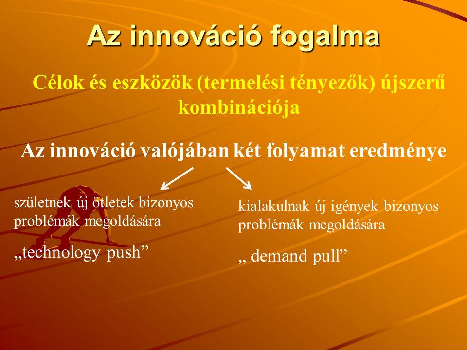 Az innováció fogalma Célok és eszközök (termelési tényezők) újszerű kombinációja Az innováció valójában két folyamat eredménye születnek új ötletek bi
