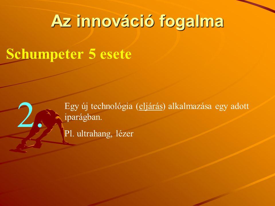 Az innováció fogalma Schumpeter 5 esete Egy új technológia (eljárás) alkalmazása egy adott iparágban. Pl. ultrahang, lézer 2.