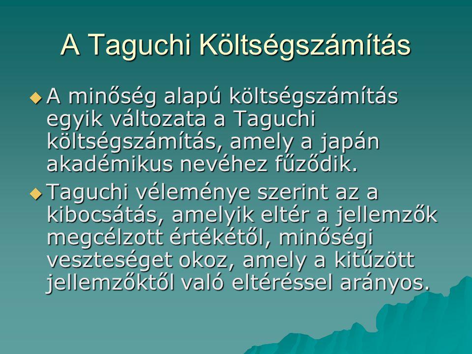 A Taguchi Költségszámítás  A minőség alapú költségszámítás egyik változata a Taguchi költségszámítás, amely a japán akadémikus nevéhez fűződik.