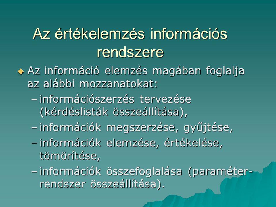 Az értékelemzés információs rendszere  Az információ elemzés magában foglalja az alábbi mozzanatokat: –információszerzés tervezése (kérdéslisták összeállítása), –információk megszerzése, gyűjtése, –információk elemzése, értékelése, tömörítése, –információk összefoglalása (paraméter- rendszer összeállítása).
