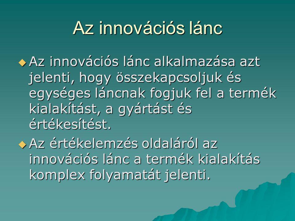 Az innovációs lánc  Az innovációs lánc alkalmazása azt jelenti, hogy összekapcsoljuk és egységes láncnak fogjuk fel a termék kialakítást, a gyártást és értékesítést.